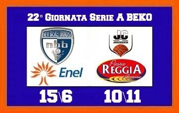 Brindisi-Siena2