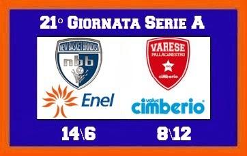 Brindisi-Siena3