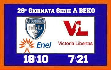 Brindisi-Siena1