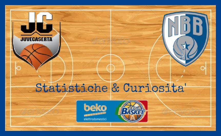 Statistiche & Curiosità