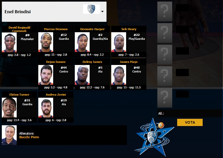 All Star Game 2015 Brindisi