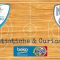 Statistiche & Curiosità - Cantù-Brindisi