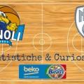 Statistiche & Curiosità - Cremona-Brindisi