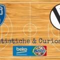 Statistiche & Curiosità - Enel Brindisi-Granarolo Bologna