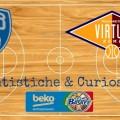 Statistiche & Curiosità - Enel Basket Brindisi-Acea Roma