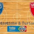 Statistiche & Curiosità - Enel Brindisi - Openjobmetisi Varese