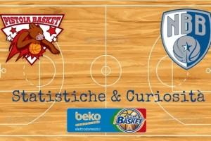 Statistiche & Curiosità - Pistoia-Brindisi