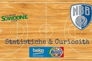 Statistiche & Curiosità - Sidigas Avellino-Enel Brindisi