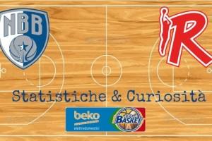 Statistiche & Curiosità - Enel basket Brindisi-Grissin Bon Reggio Emilia